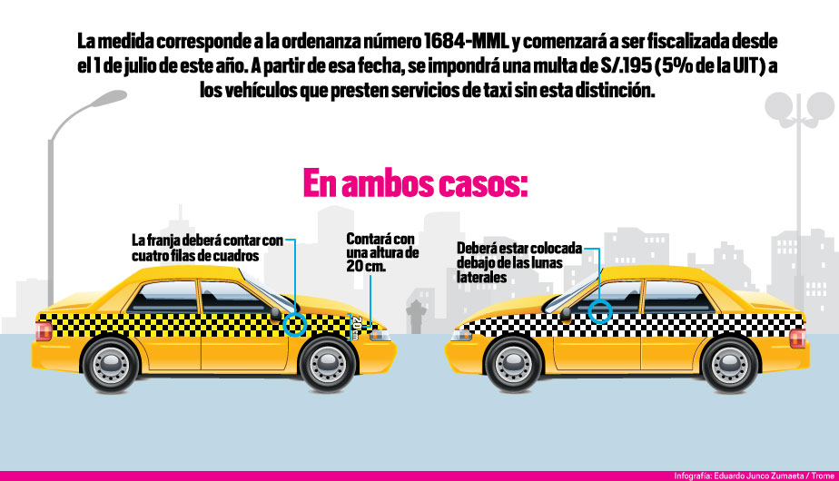 taxis-franjas